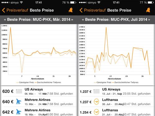 Preisvergleich mit der KAYAK App